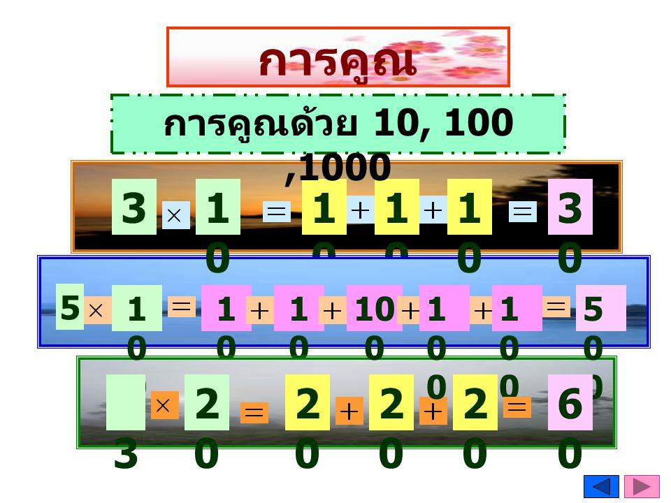 การคูณ 31010 1010 5 100100 100100 2020 2020 2020 2020 1010 100100 10 0 100100 3 การคูณด้วย 10, 100,1000 1010 3030 100100 500500 6060