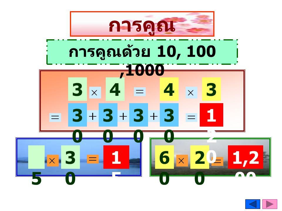 การคูณ 3030 43030 3030 150150 6060 2020 4 5 การคูณด้วย 10, 100,1000 3030 1,2 00 3030 3030 3030 120120