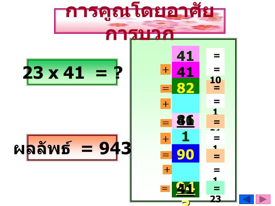 การคูณโดยอาศัย การบวก 23 x 41 = ? 41 0 41 41 0 94 3 82 0 90 2 86 1 = 20 41 =1 =1 = 21 =1 =1 = 22 =1 =1 41 = 23 = 10 ผลลัพธ์ = 943