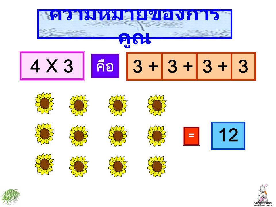 ความหมายของการ คูณ 4 X 3 คือ 3 + 3 = 12