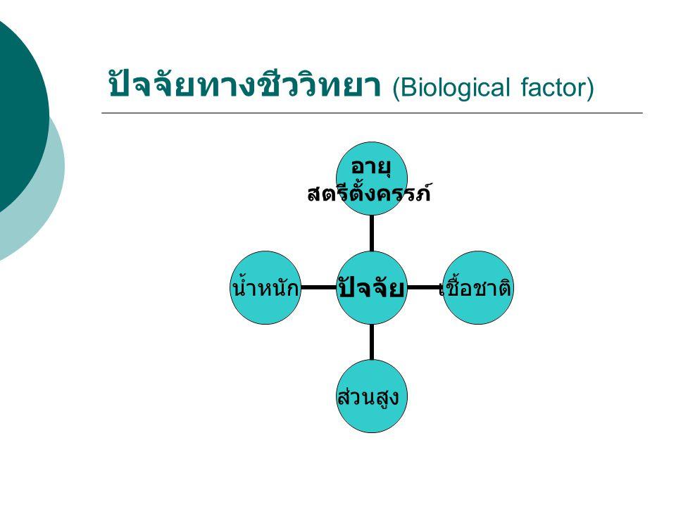 ปัจจัยทางชีววิทยา (Biological factor) ปัจจัย อายุ สตรี ตั้งครรภ์ เชื้อชาติส่วนสูงน้ำหนัก
