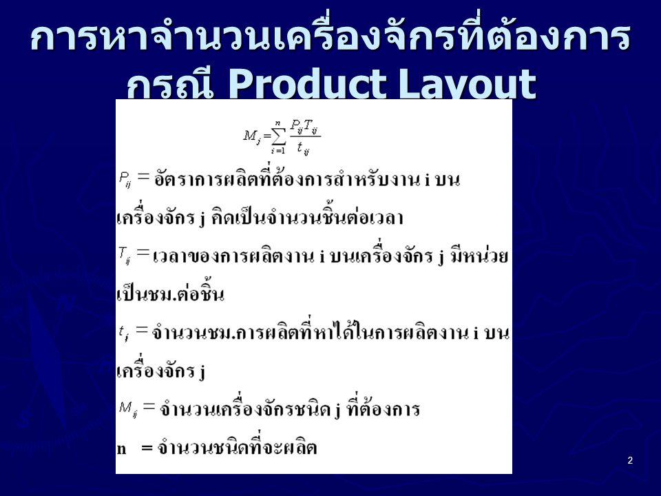 2 การหาจำนวนเครื่องจักรที่ต้องการ กรณี Product Layout