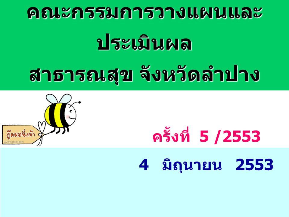 ระเบียบวาระการประชุม คณะกรรมการวางแผนและ ประเมินผล สาธารณสุข จังหวัดลำปาง ครั้งที่ 5 /2553 4 มิถุนายน 2553
