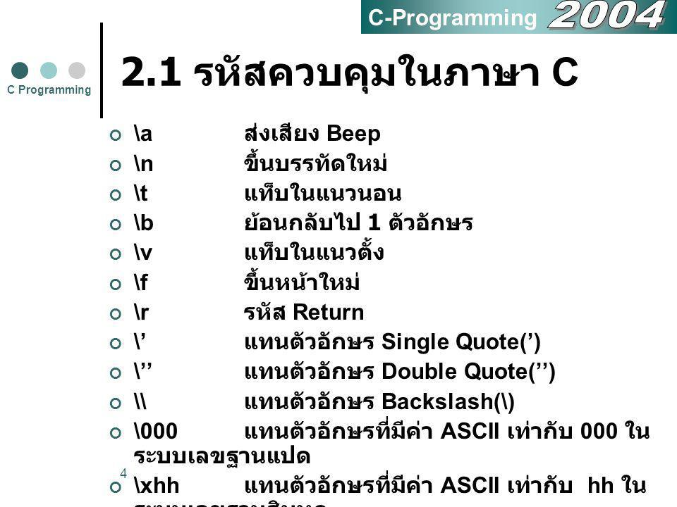 5 2.1 รหัสควบคุมในภาษา C #include Void main() { printf( == Welcome == \n\n ); printf( Alert\a\n ); print( 1 2 \b3 4\n ); printf( backslash \\ \n ); printf( show \ \n ); printf( show \ 'hello\' \n ); printf( ascii \123 \n ); printf( ascii \x2e \n ); } C Programming C-Programming