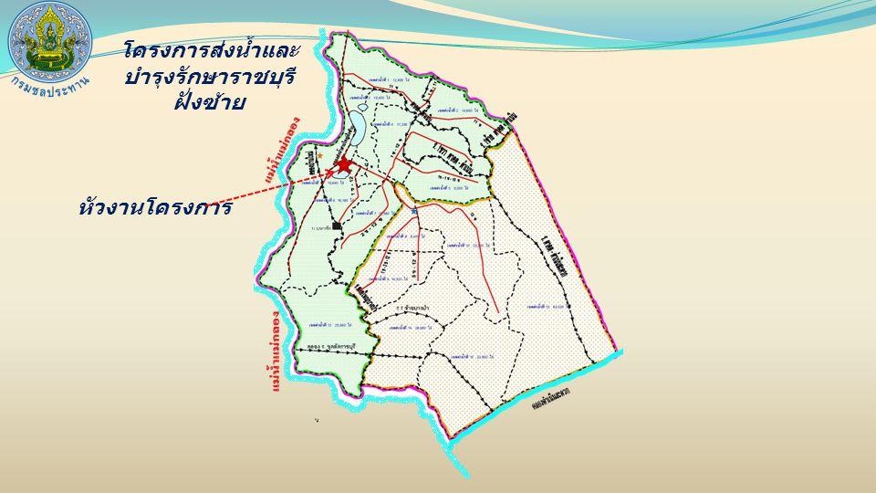โครงการส่งน้ำและ บำรุงรักษาราชบุรี ฝั่งซ้าย หัวงานโครงการ