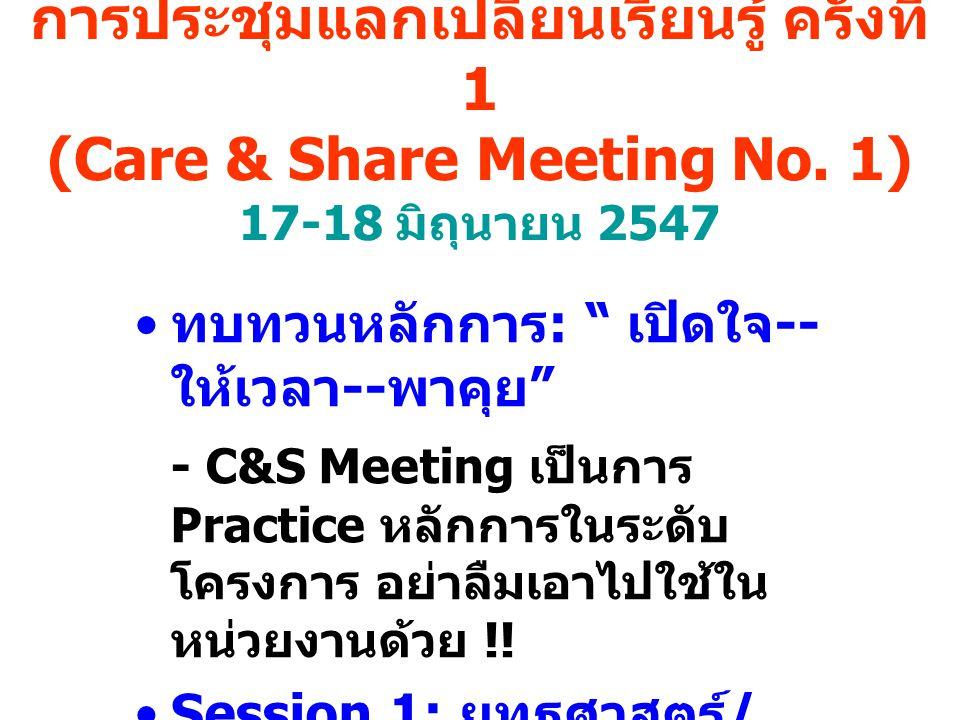 การประชุมแลกเปลี่ยนเรียนรู้ ครั้งที่ 1 (Care & Share Meeting No.