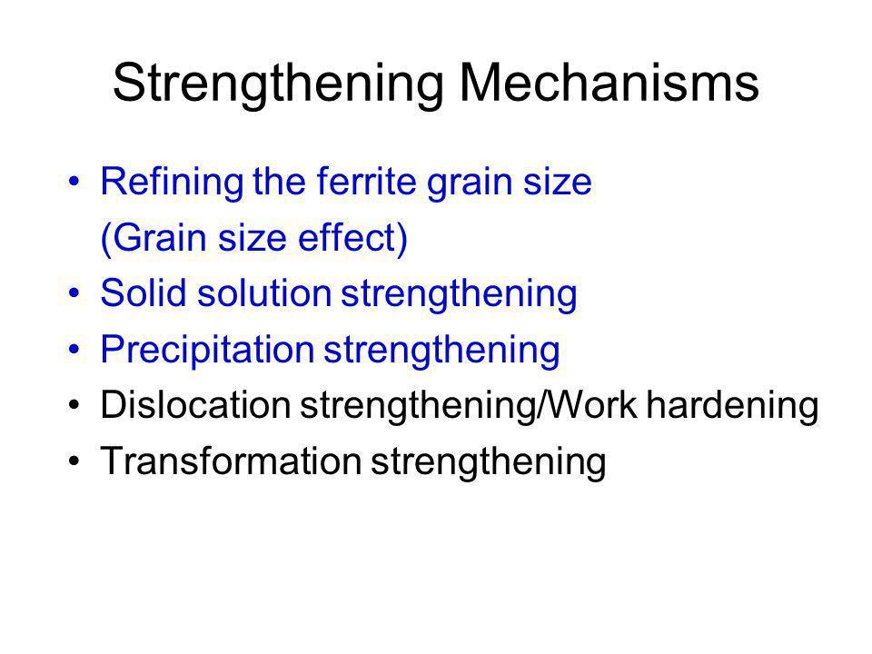 Strengthening Mechanisms •Refining the ferrite grain size (Grain size effect) •Solid solution strengthening •Precipitation strengthening •Dislocation