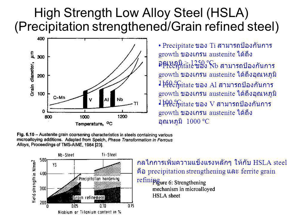 • Precipitate ของ Ti สามารถป้องกันการ growth ของเกรน austenite ได้ถึง อุณหภูมิ > 1250 ºC • Precipitate ของ Nb สามารถป้องกันการ growth ของเกรน austenit