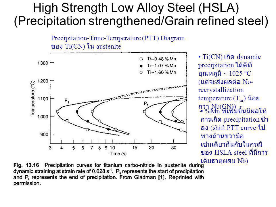 High Strength Low Alloy Steel (HSLA) (Precipitation strengthened/Grain refined steel) • Ti(CN) เกิด dynamic precipitation ได้ดีที่ อุณหภูมิ ~ 1025 ºC