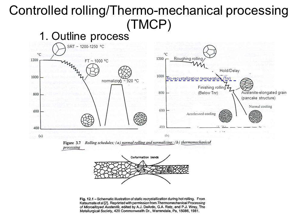 Controlled rolling/Thermo-mechanical processing (TMCP) 1.