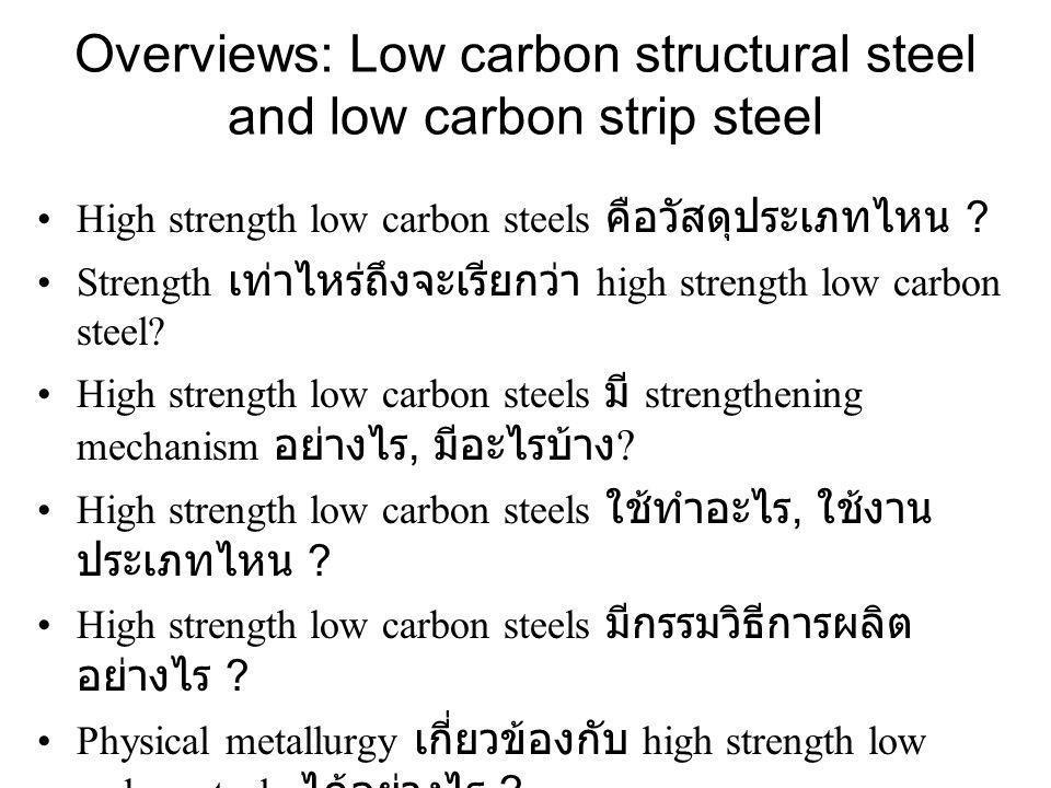 Interstitial Free (IF) steel