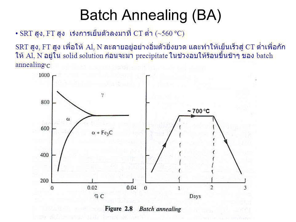 Batch Annealing (BA) ~ 700 ºC • SRT สูง, FT สูง เร่งการเย็นตัวลงมาที่ CT ต่ำ (~560 ºC) SRT สูง, FT สูง เพื่อให้ Al, N ละลายอยู่อย่างอิ่มตัวยิ่งยวด และ