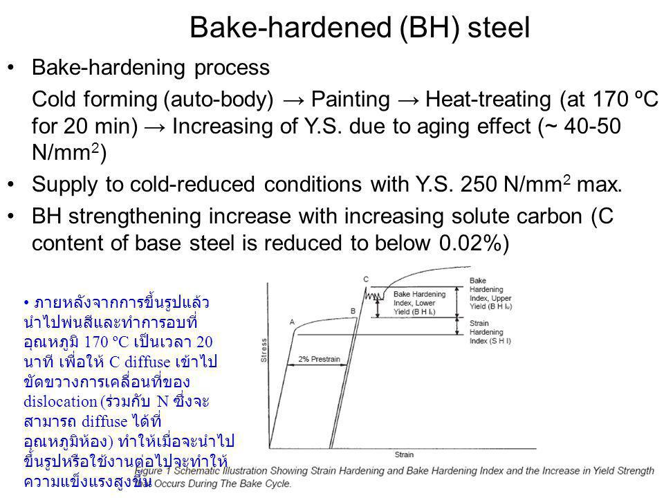Bake-hardened (BH) steel •Bake-hardening process Cold forming (auto-body) → Painting → Heat-treating (at 170 ºC for 20 min) → Increasing of Y.S. due t