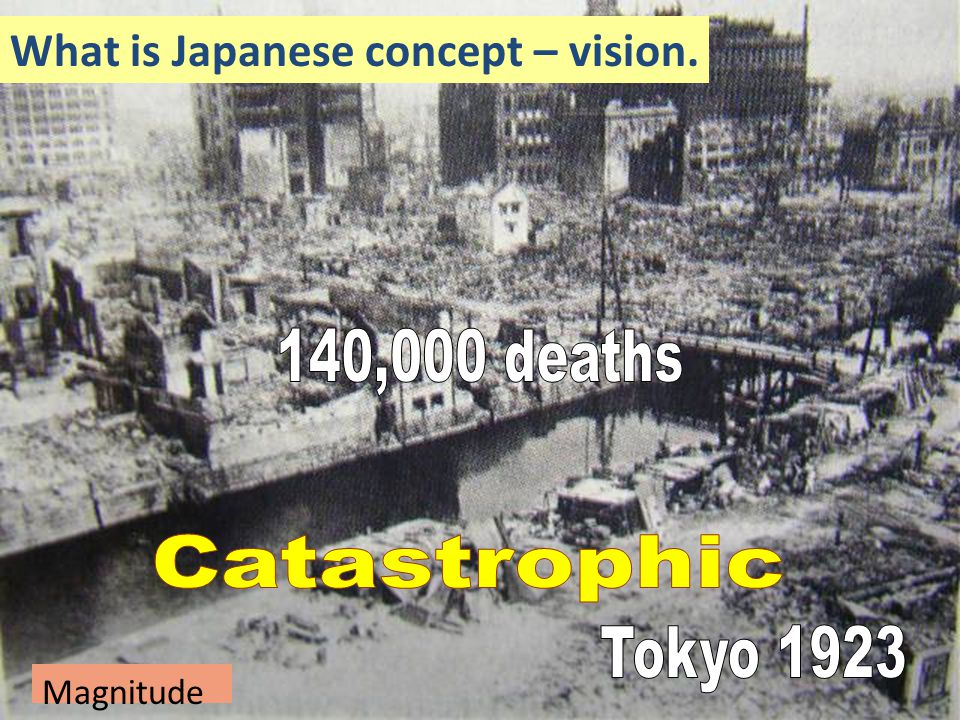 Magnitude 7.3 What is Japanese concept – vision. 1995: Kobe : 6400Deaths