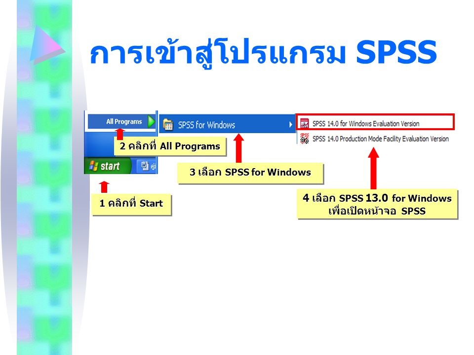 การเข้าสู่โปรแกรม SPSS 3 เลือก SPSS for Windows 4 เลือก SPSS 13.0 for Windows เพื่อเปิดหน้าจอ SPSS 1 คลิกที่ Start 2 คลิกที่ All Programs