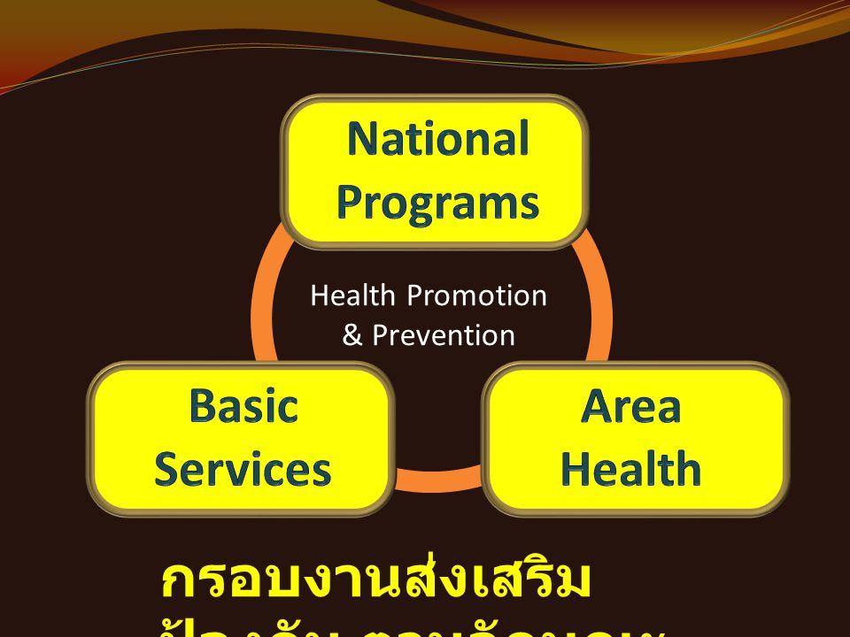 Health Promotion & Prevention กรอบงานส่งเสริม ป้องกัน ตามลักษณะ งาน