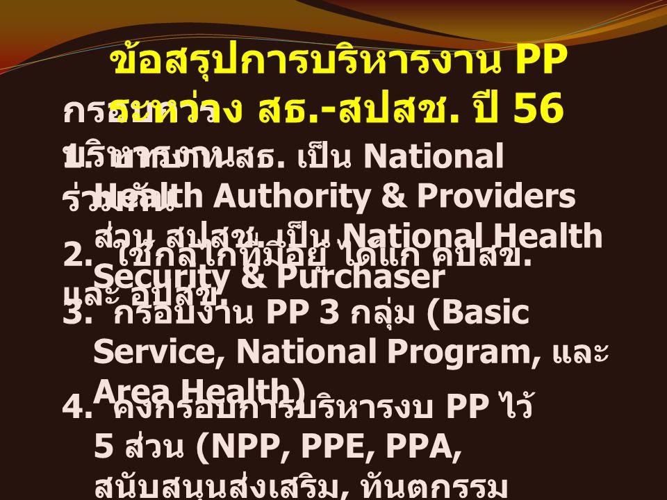 กรอบการ บริหารงาน ร่วมกัน ข้อสรุปการบริหารงาน PP ระหว่าง สธ.- สปสช. ปี 56 1. บทบาท สธ. เป็น National Health Authority & Providers ส่วน สปสช. เป็น Nati