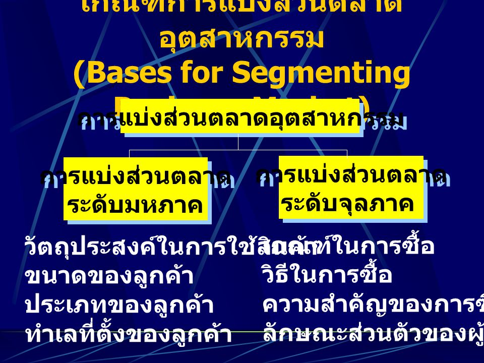 เกณฑ์การแบ่งส่วนตลาด อุตสาหกรรม (Bases for Segmenting Business Market) การแบ่งส่วนตลาดอุตสาหกรรม การแบ่งส่วนตลาด ระดับมหภาค การแบ่งส่วนตลาด ระดับมหภาค