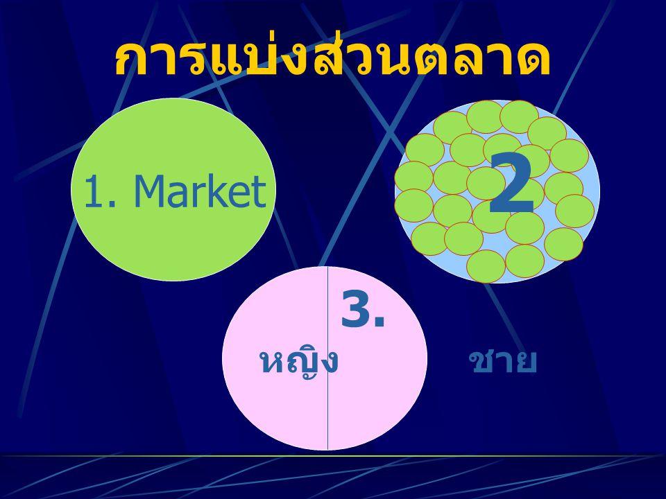 2 การแบ่งส่วนตลาด 1. Market หญิง ชาย 2 3.