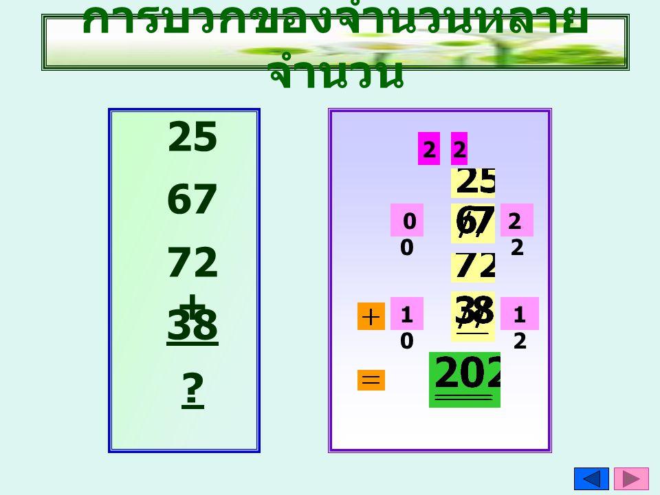 การบวกของจำนวนหลาย จำนวน 1212 25 67 72 + 38 ? 2 1010 20 1212 1010 2