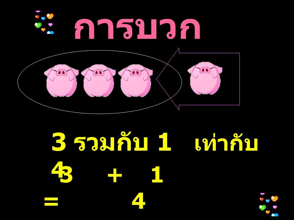 3 รวมกับ 1 เท่ากับ 4 3 + 1 = 4 การบวก