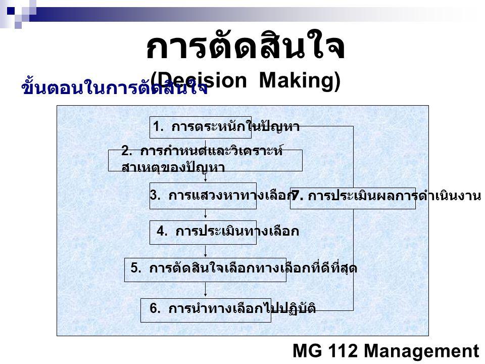 MG 112 Management การตัดสินใจ (Decision Making) ขั้นตอนในการตัดสินใจ 1. การตระหนักในปัญหา 2. การกำหนดและวิเคราะห์ สาเหตุของปัญหา 3. การแสวงหาทางเลือก