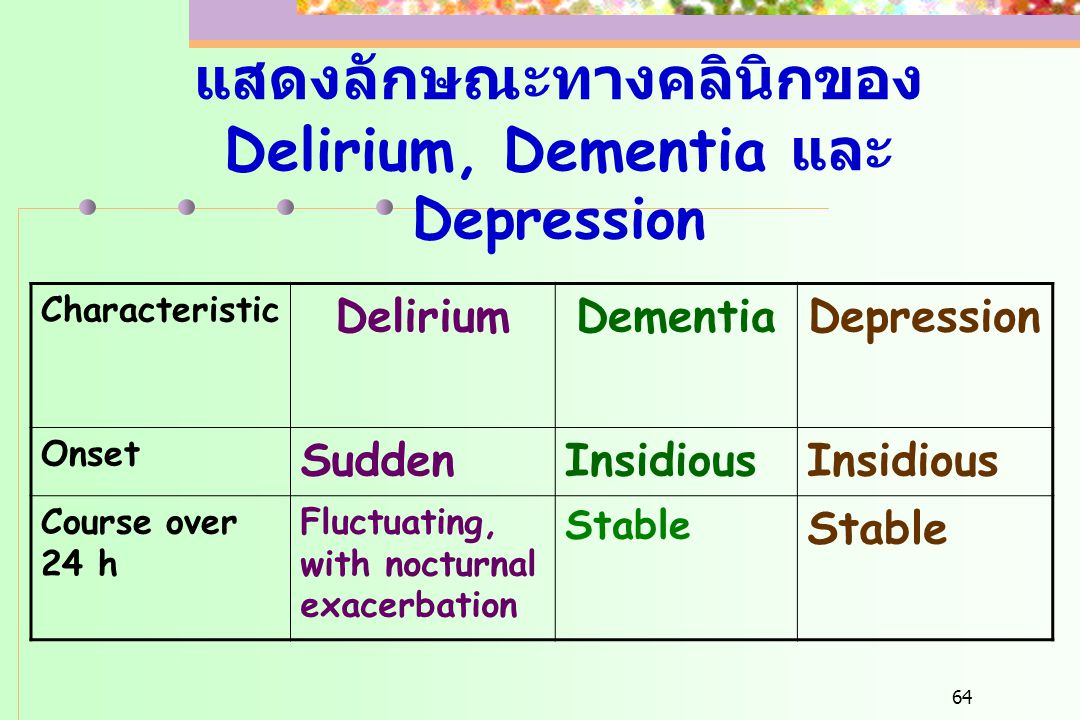 64 แสดงลักษณะทางคลินิกของ Delirium, Dementia และ Depression Characteristic DeliriumDementiaDepression Onset SuddenInsidious Course over 24 h Fluctuati