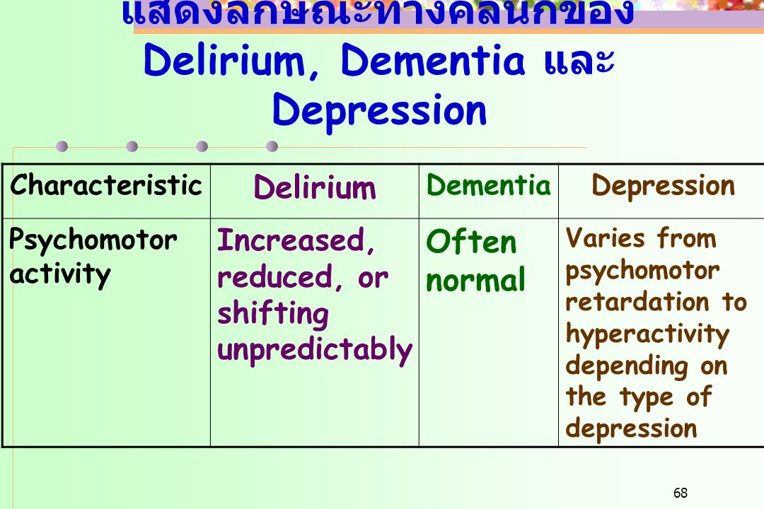 68 แสดงลักษณะทางคลินิกของ Delirium, Dementia และ Depression Characteristic Delirium DementiaDepression Psychomotor activity Increased, reduced, or shi