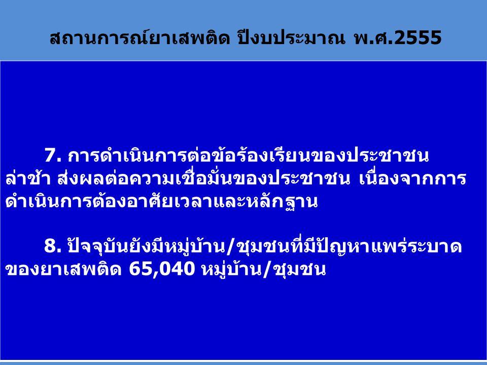 ภ.จว.รายคน ผลิต นำเข้า/ ส่งออก จำหน่าย ครอบครอง เพื่อ จำหน่าย ครอบครองเสพ สมคบ/ สนับสนุนฯ อื่น ๆ รายคนรายคนรายคนรายคนรายคนรายคนรายคนรายคน สุราษฎร์ ธานี 8,56710,142366937001331771,300 1,697 3,6574,1883,0953,101214 28 ชุมพร 2,5532,880126237001391603213931,3151,4616476240055 ระนอง 1,5051,56017160049561411699419603563501900 ภูเก็ต 2,7803,073173422821147919221,3841,497504 0000 พังงา 1,3841,66359107111081371912538239391992210035 นครศรี ธรรมราช 9,65010,94735773200364448894 1,08 8 3,2213,8524,8074,80512620 กระบี่ 1,8672,23712727200881074485499951,1032082050011 รวม 28,30632,502 1,0692,335 33 9631,1994,086 5,071 12,33614,0009,8169,810 4252959 ผลการจับกุมคดียาเสพติด ภ.8