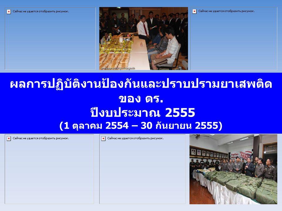 ภ.จว.รายคน ผลิต นำเข้า/ ส่งออก จำหน่าย ครอบครอง เพื่อจำหน่าย ครอบครอง เสพ สมคบ/ สนับสนุนฯ อื่น ๆ รายคนรายคนรายคนรายคนรายคนรายคนรายคนราย คน ตรัง 4,6895,17250118006891441642996 1,214 3,1343,107 0000 พัทลุง 3,6043,9861803330092124236313637 780 2,4462,422 001314 สงขลา 6,4217,60417532253612903721,3161,6822,832 3,384 1,7531,781 0022 สตูล 1,5381,70772113115666181253630 692 597581 0011 รวม 16,25218,46947788654625066532,1742,8905,095 6,070 7,9307,891 001617 ผลการจับกุมคดียาเสพติด ภ.9