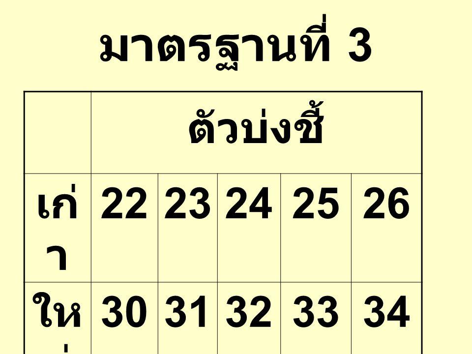 มาตรฐานที่ 3 ตัวบ่งชี้ เก่ า 2223242526 ให ม่ 3031323334