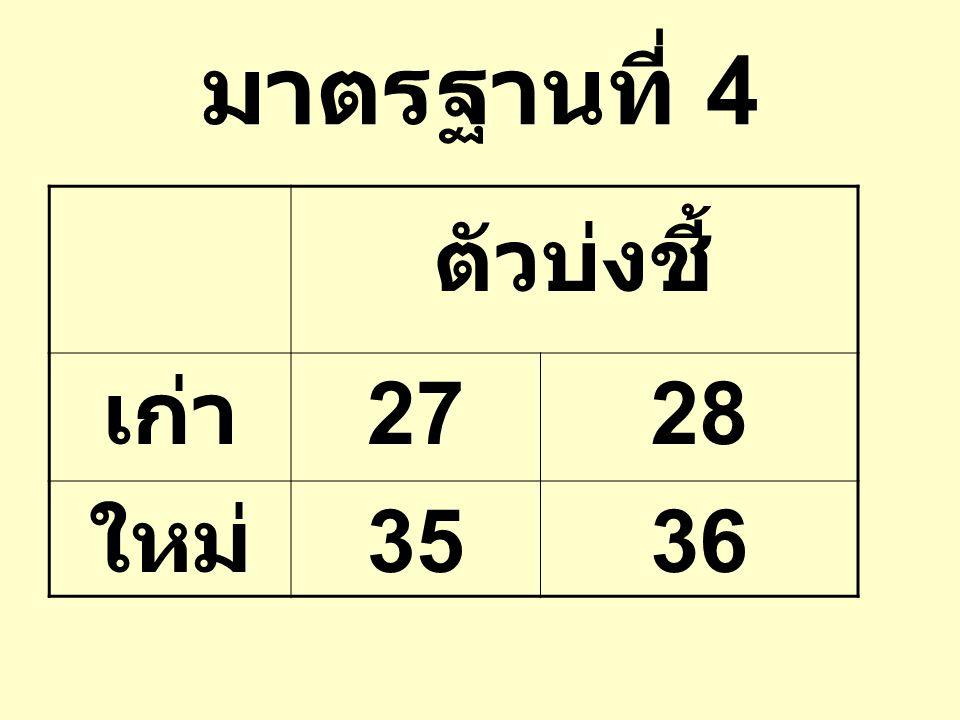 มาตรฐานที่ 4 ตัวบ่งชี้ เก่า 2728 ใหม่ 3536