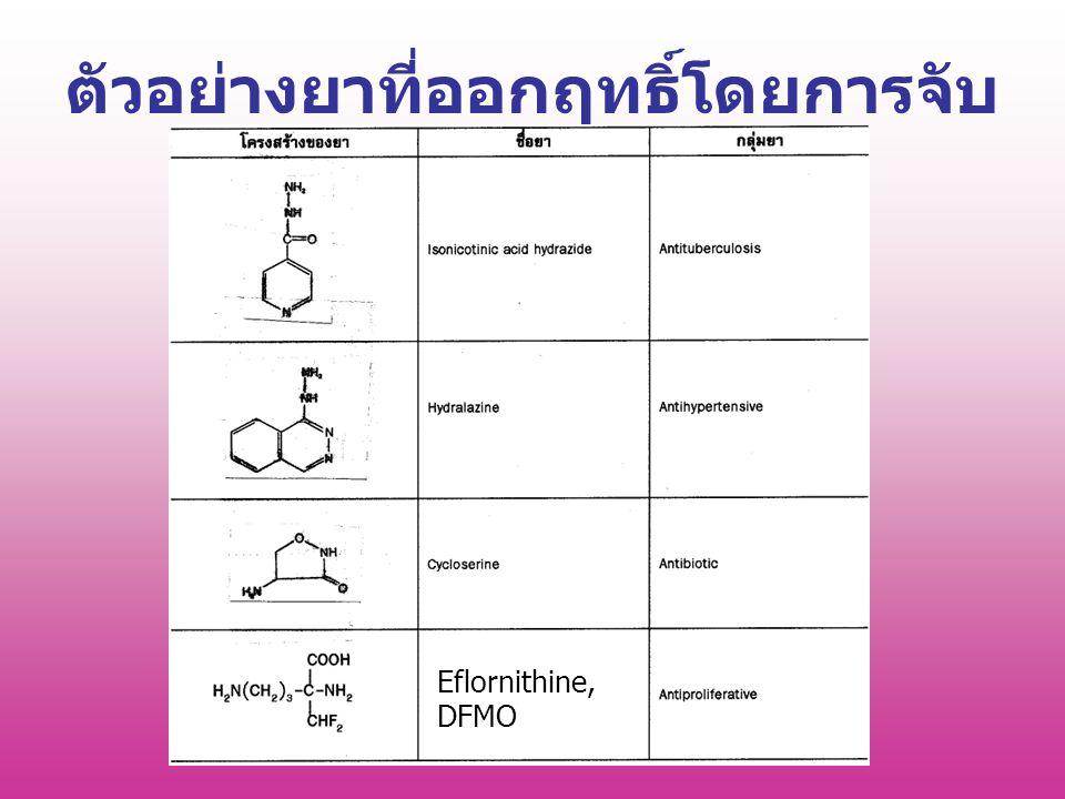 Amino Transferases หรือ Transaminases PLP Bhagavan NV, p.337, 2002