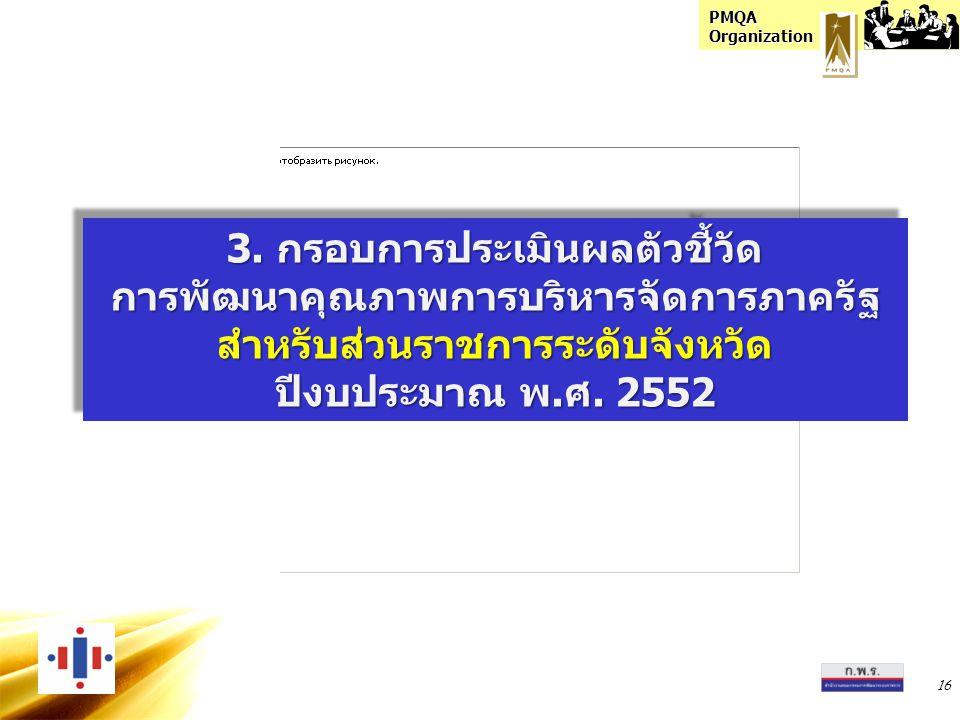 PMQA Organization 16 3. กรอบการประเมินผลตัวชี้วัด การพัฒนาคุณภาพการบริหารจัดการภาครัฐ สำหรับส่วนราชการระดับจังหวัด ปีงบประมาณ พ.ศ. 2552 3. กรอบการประเ