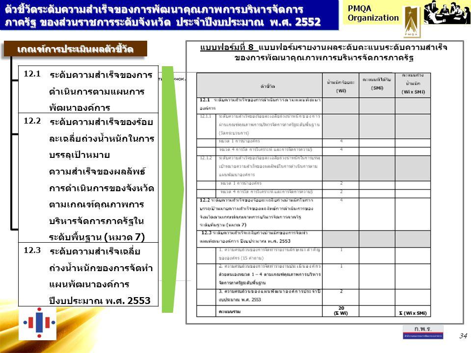 PMQA Organization 34 แบบฟอร์มที่ 8 แบบฟอร์มรายงานผลระดับคะแนนระดับความสำเร็จ ของการพัฒนาคุณภาพการบริหารจัดการภาครัฐ ตัวชี้วัดระดับความสำเร็จของการพัฒน