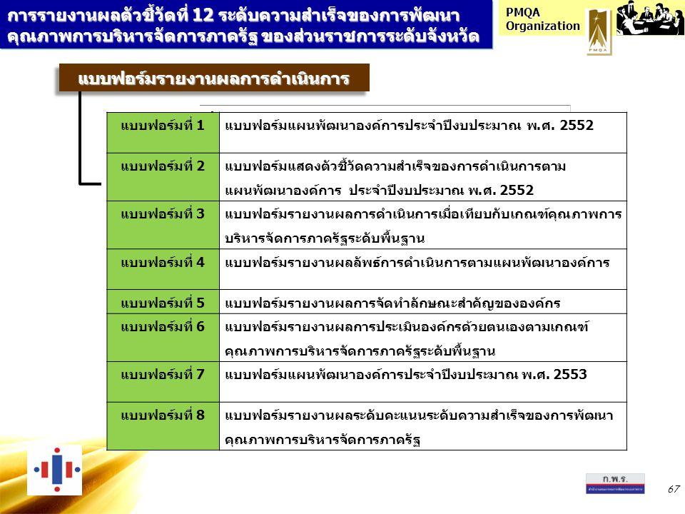 PMQA Organization 67 แบบฟอร์มรายงานผลการดำเนินการแบบฟอร์มรายงานผลการดำเนินการ การรายงานผลตัวชี้วัดที่ 12 ระดับความสำเร็จของการพัฒนา คุณภาพการบริหารจัด