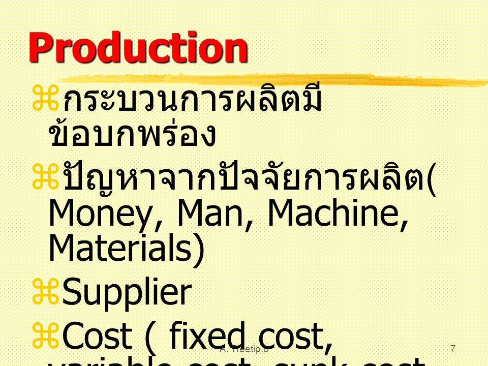 A. Treetip.b7 Production  กระบวนการผลิตมี ข้อบกพร่อง  ปัญหาจากปัจจัยการผลิต ( Money, Man, Machine, Materials)  Supplier  Cost ( fixed cost, variab