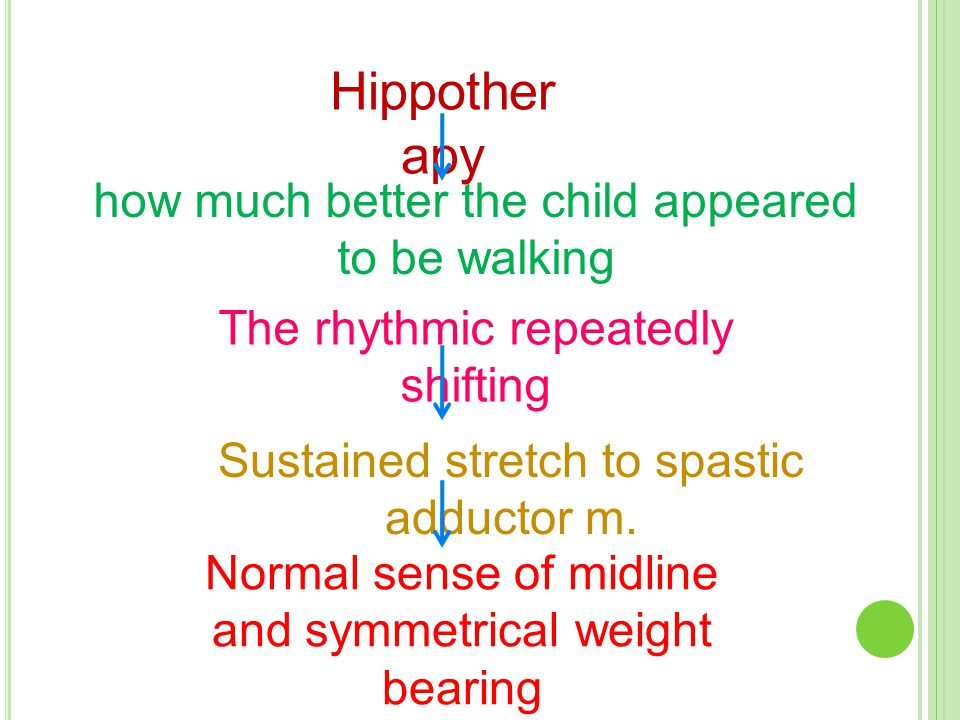 Hippother apy how much better the child appeared to be walking The rhythmic repeatedly shifting Sustained stretch to spastic adductor m. Normal sense