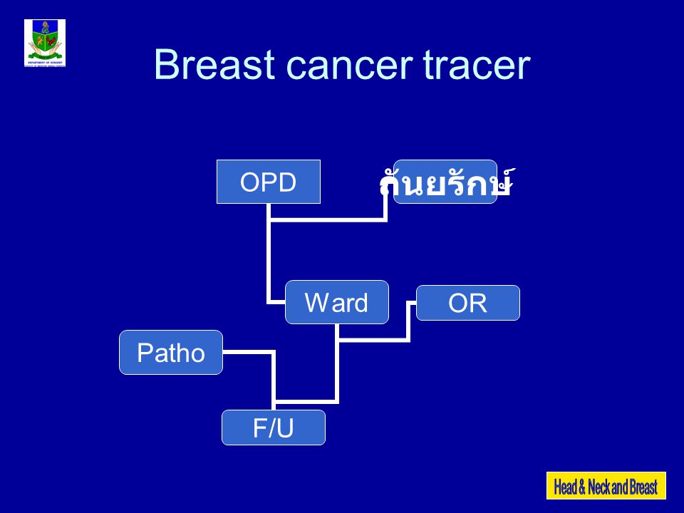Breast cancer tracer OPD Ward F/U OR Patho ถันยรักษ์