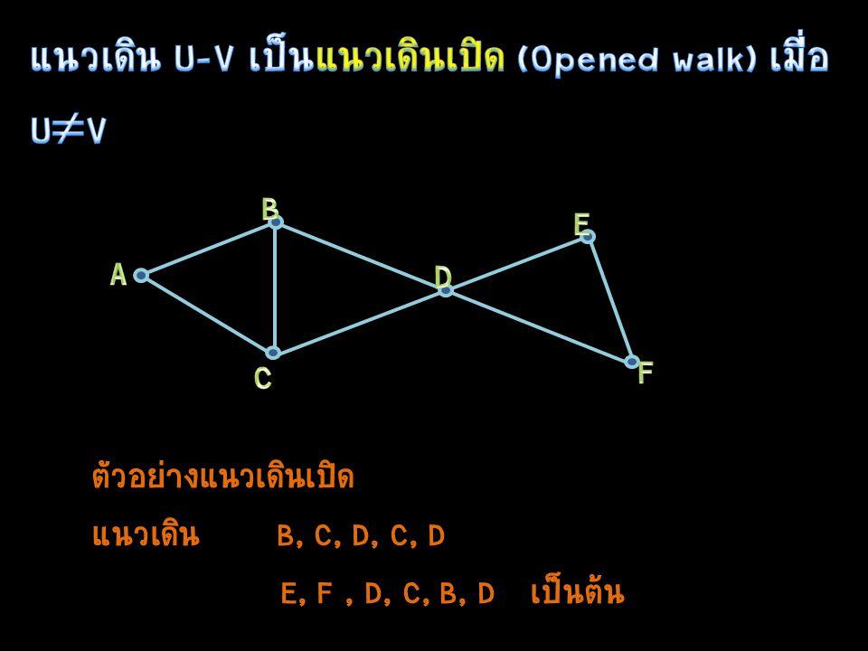 ตัวอย่างแนวเดินเปิด แนวเดิน B, C, D, C, D E, F, D, C, B, D เป็นต้น