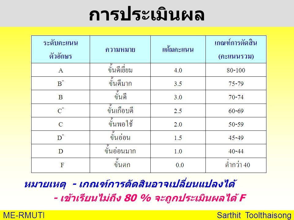 ME-RMUTI Sarthit Toolthaisong การประเมินผล หมายเหตุ - เกณฑ์การตัดสินอาจเปลี่ยนแปลงได้ - เข้าเรียนไม่ถึง 80 % จะถูกประเมินผลได้ F