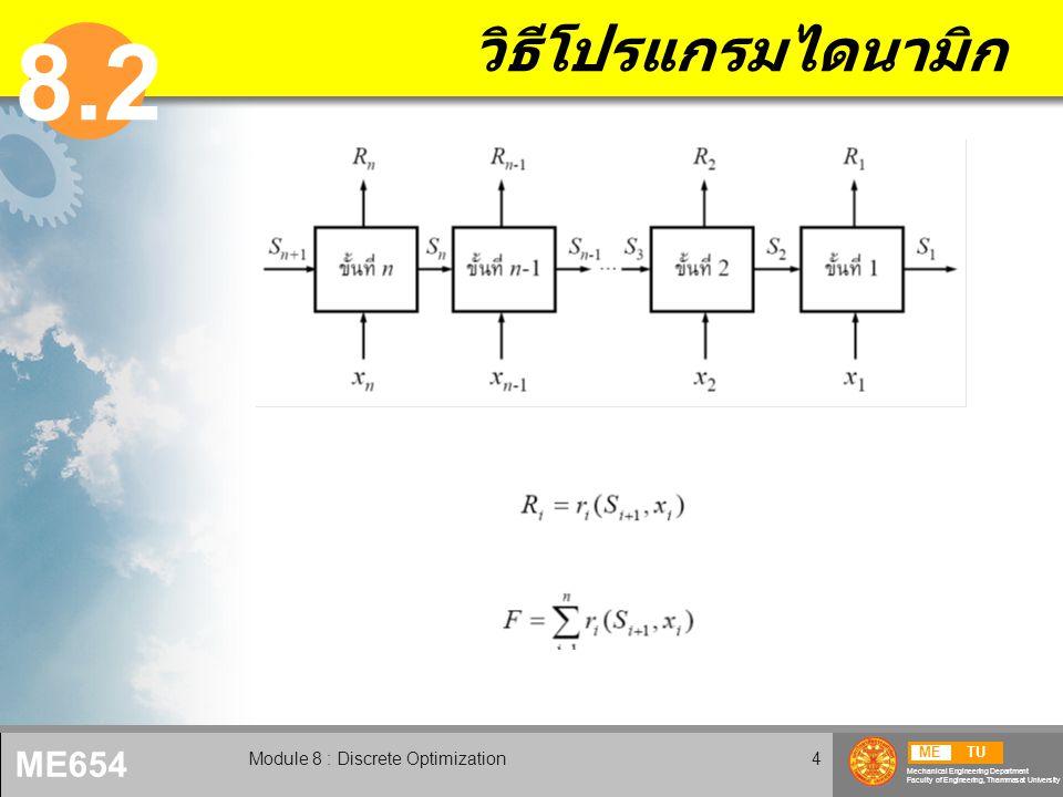 METU Mechanical Engineering Department Faculty of Engineering, Thammasat University ME654 Module 8 : Discrete Optimization5 ตัวอย่าง 8.1