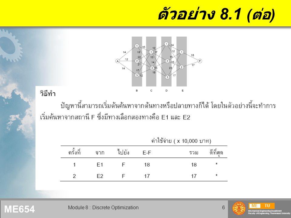 METU Mechanical Engineering Department Faculty of Engineering, Thammasat University ME654 Module 8 : Discrete Optimization7 ตัวอย่าง 8.1 ( ต่อ )