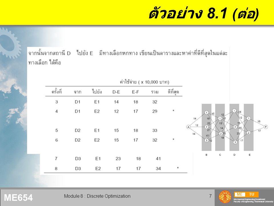 METU Mechanical Engineering Department Faculty of Engineering, Thammasat University ME654 Module 8 : Discrete Optimization8 ตัวอย่าง 8.1 ( ต่อ )
