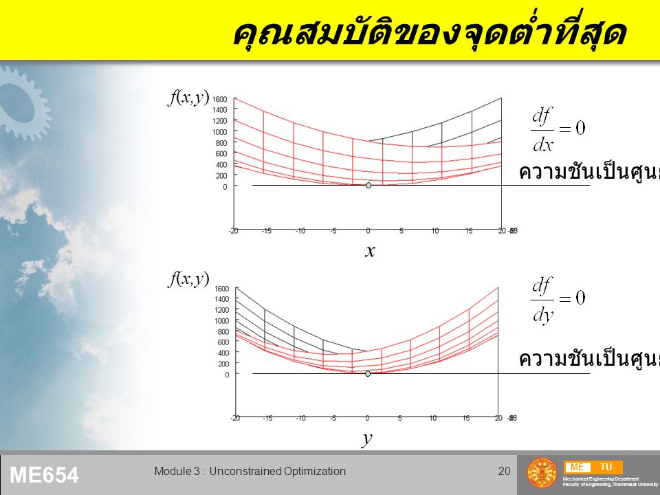 METU Mechanical Engineering Department Faculty of Engineering, Thammasat University ME654 Module 3 : Unconstrained Optimization20 คุณสมบัติของจุดต่ำที