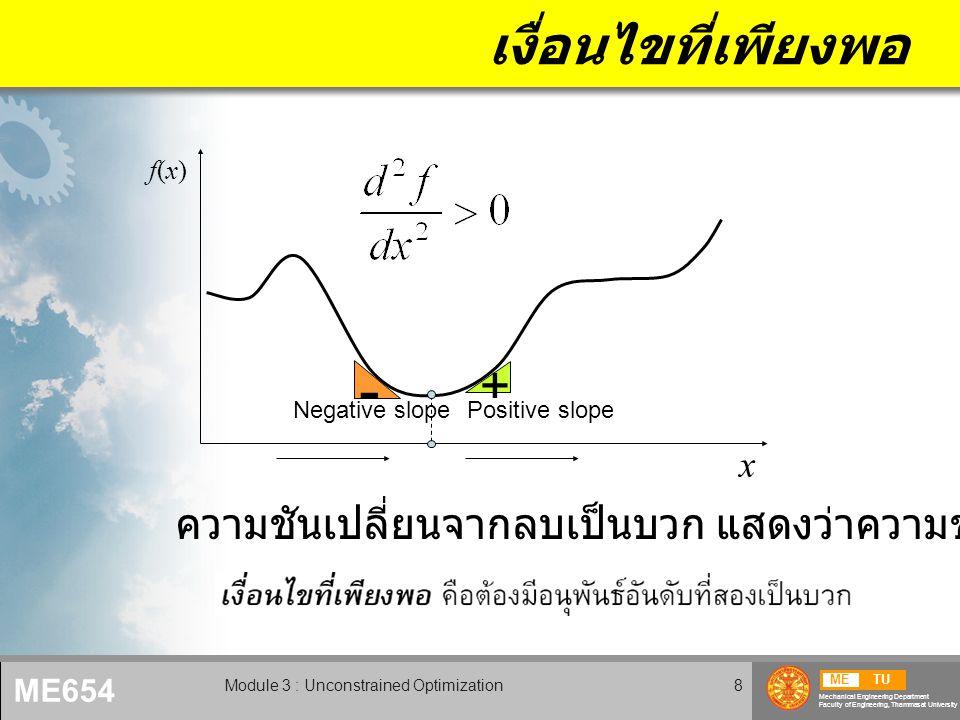 METU Mechanical Engineering Department Faculty of Engineering, Thammasat University ME654 Module 3 : Unconstrained Optimization8 เงื่อนไขที่เพียงพอ x f(x)f(x) - + Negative slopePositive slope ความชันเปลี่ยนจากลบเป็นบวก แสดงว่าความชันกำลังเพิ่มขึ้น