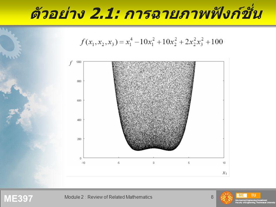 METU Mechanical Engineering Department Faculty of Engineering, Thammasat University ME397 Module 2 : Review of Related Mathematics8 ตัวอย่าง 2.1: การฉายภาพฟังก์ชั่น