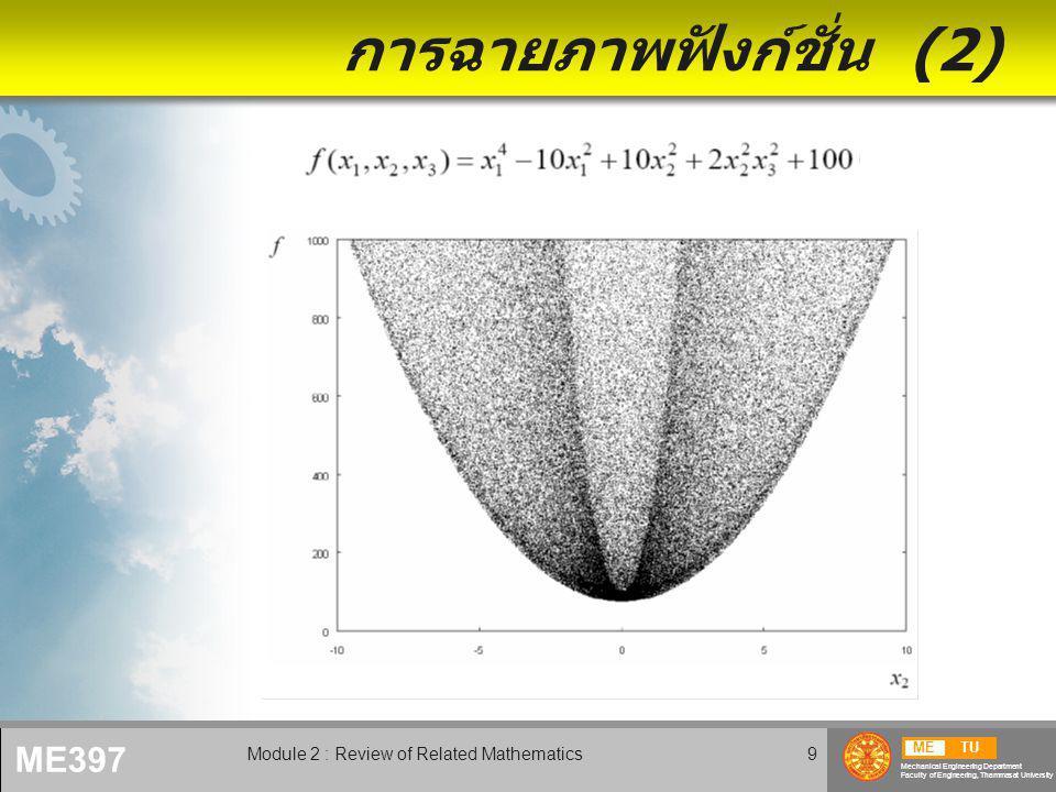 METU Mechanical Engineering Department Faculty of Engineering, Thammasat University ME397 Module 2 : Review of Related Mathematics10 การฉายภาพฟังก์ชั่น (3)