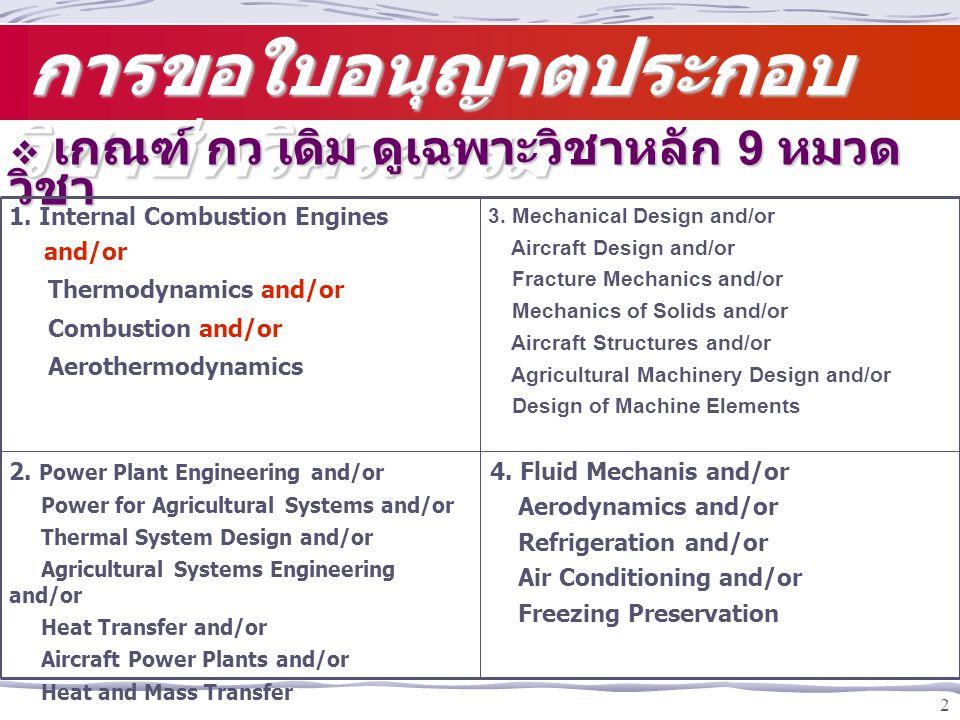 2 การขอใบอนุญาตประกอบ วิชาชีพวิศวกรรม การขอใบอนุญาตประกอบ วิชาชีพวิศวกรรม  เกณฑ์ กว เดิม ดูเฉพาะวิชาหลัก 9 หมวด วิชา 4.
