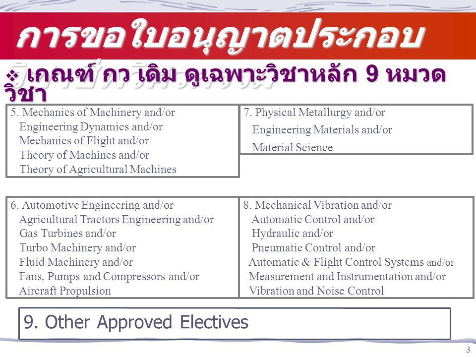 3 การขอใบอนุญาตประกอบ วิชาชีพวิศวกรรม การขอใบอนุญาตประกอบ วิชาชีพวิศวกรรม 9.